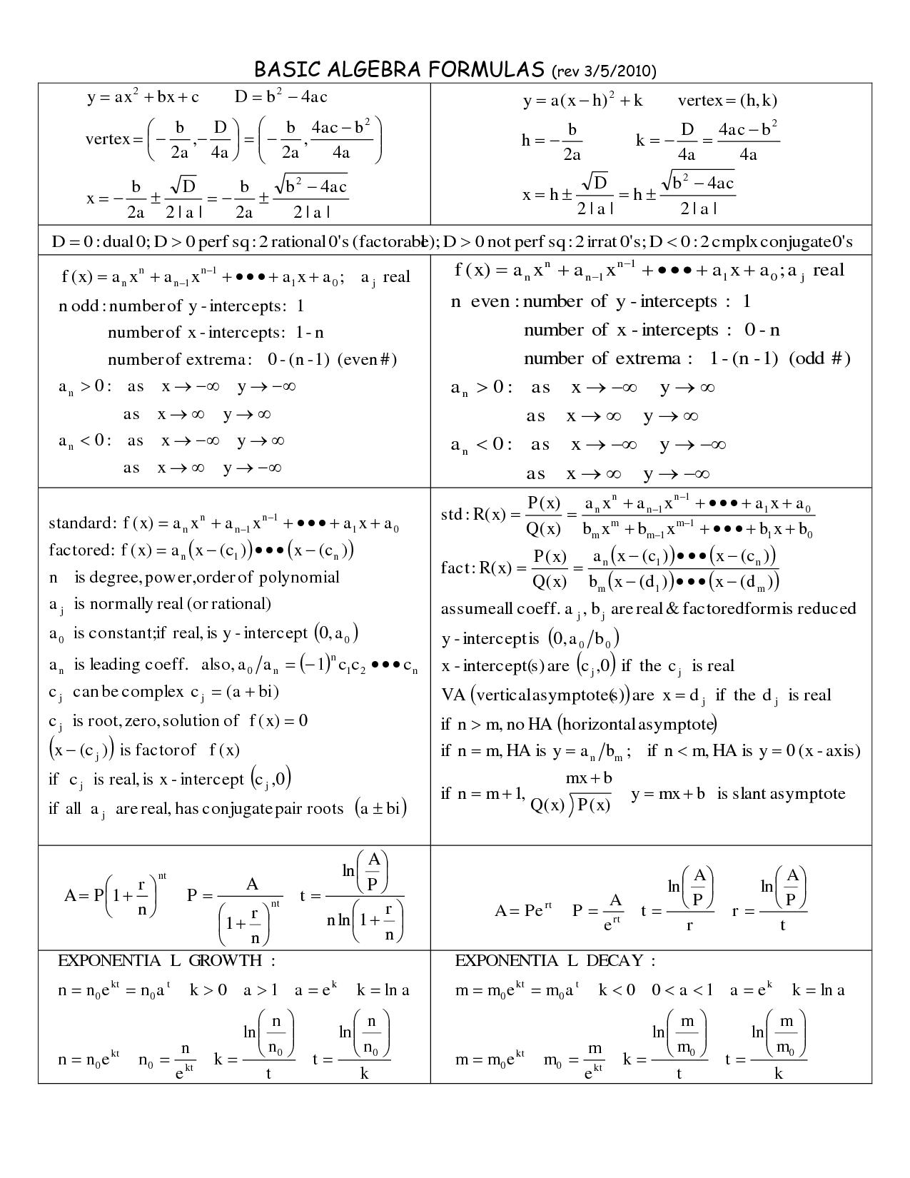 Formulas Basic Algebra Formulas Algebra Formulas Basic Algebra Algebra