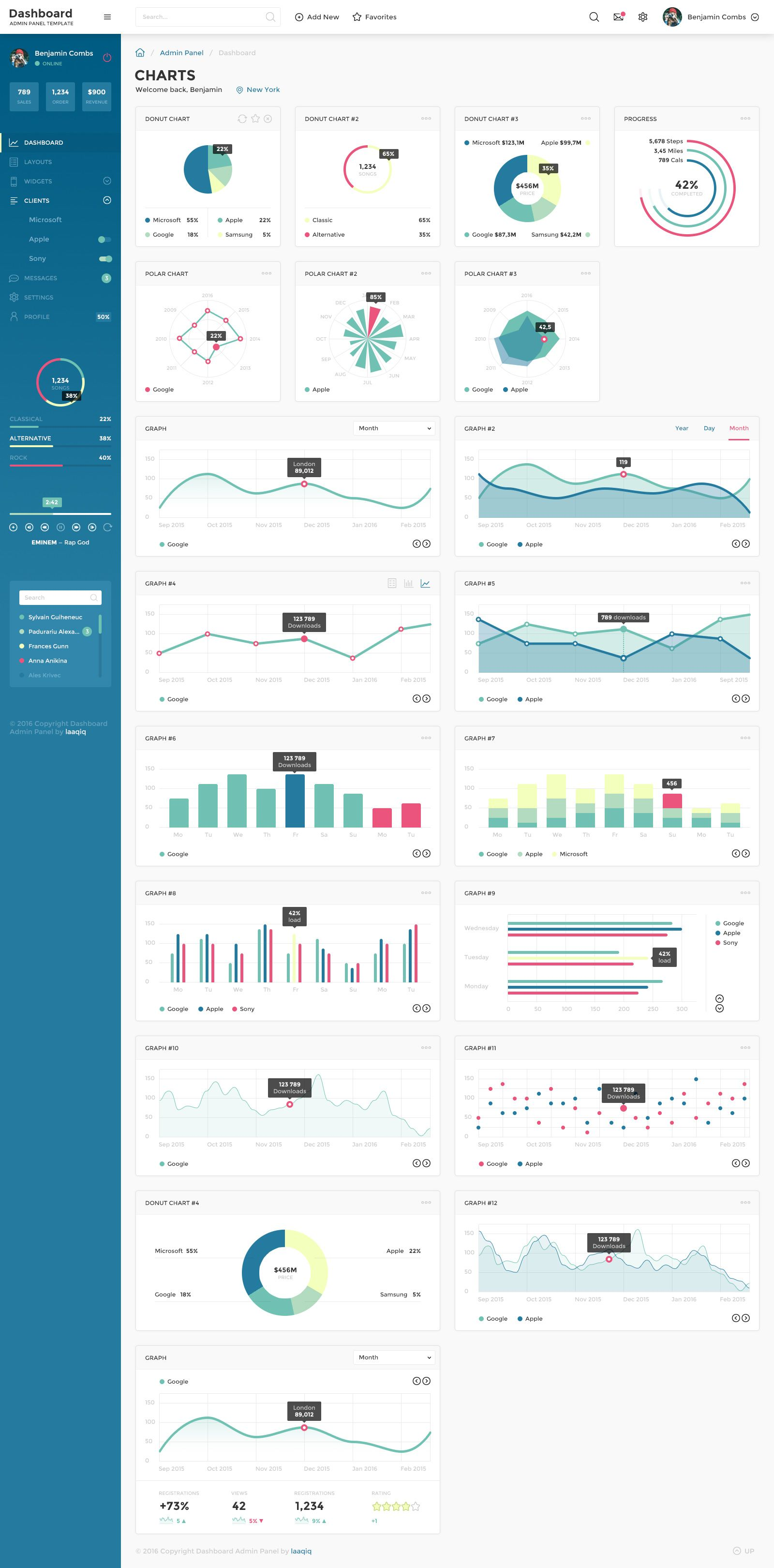 Pin by tomo on dashboard pinterest psd templates template and ui ux accmission Images