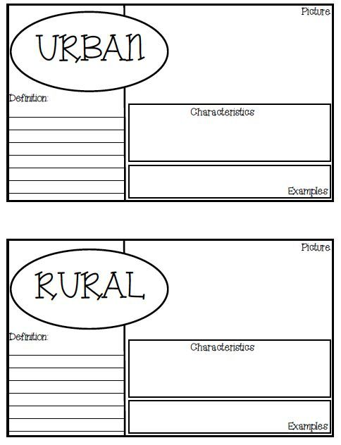 Use The Frayer Model For Notes Urban  Rural  Social Studies