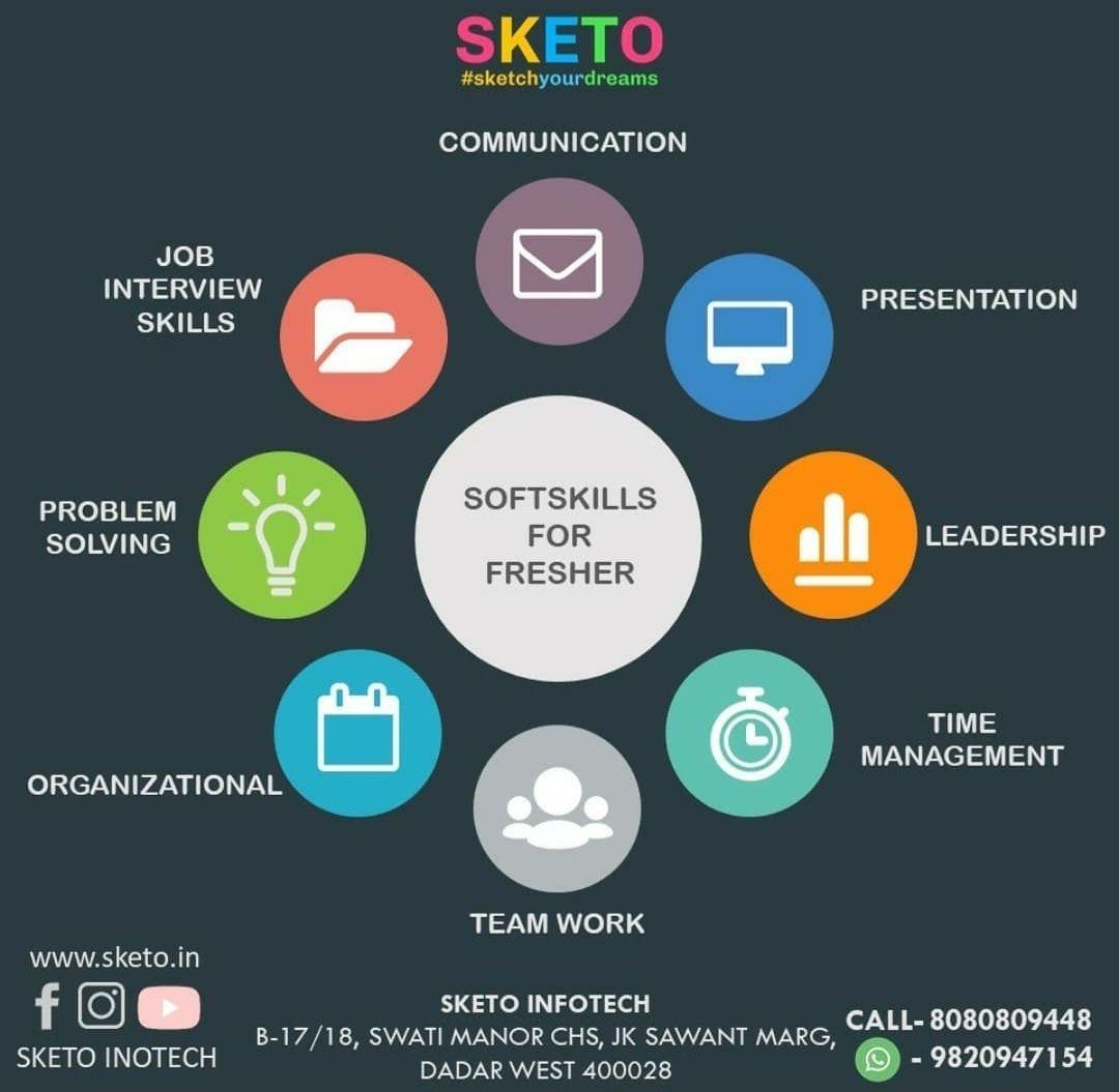Soft Skills For Fresher Communications Jobs Presentation Skills Skills