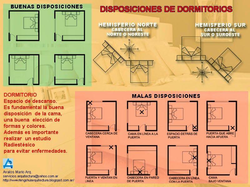 Arquitectura y feng shui como es la disposici n de tu for Decoracion recamaras feng shui