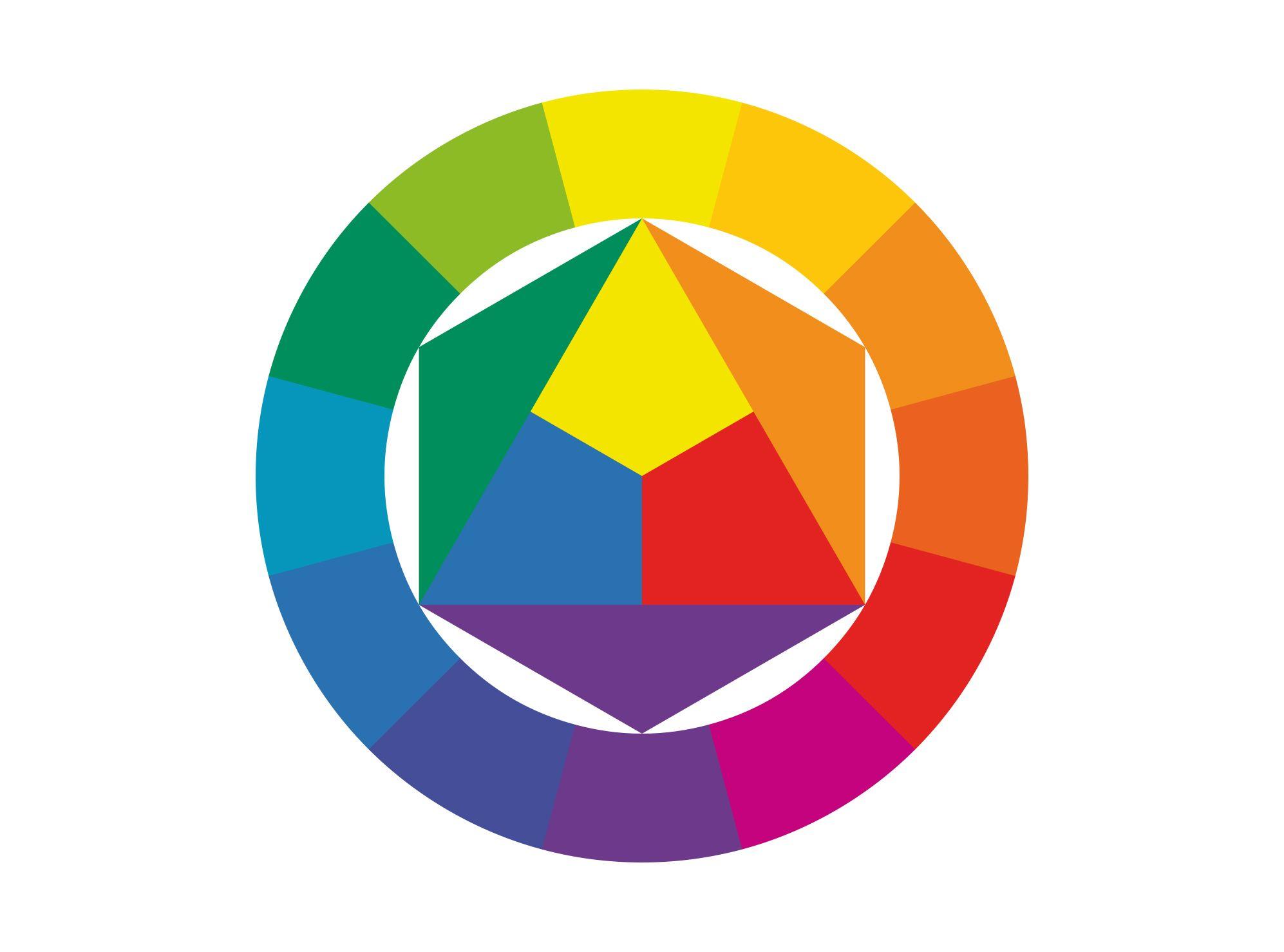 Das Mischen Von Aquarellfarben Mein Kleiner Farbenkreis
