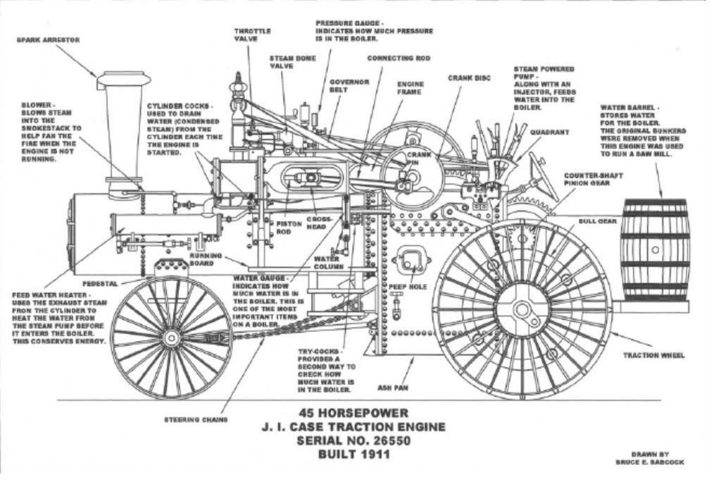 Related image | Early Engineering Drawing | Steam tractor