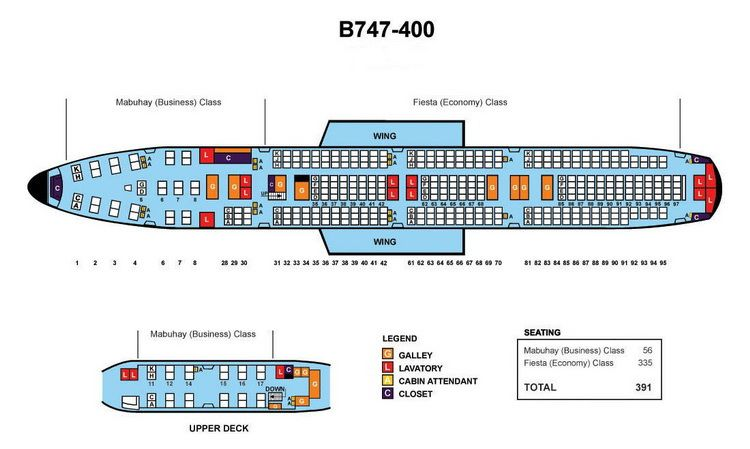 Philippine airlines boeing 747 400 391 seats aircraft for Plan de cabine boeing 747 400 corsair