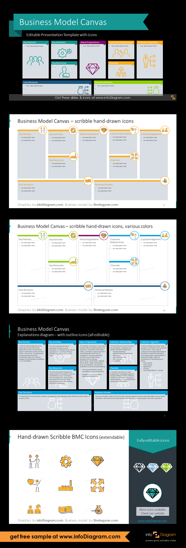 Business model canvas template ppt graphics isit projects bmc is widely used framework by companies and startups to analyze their strategy to apply fbccfo Gallery