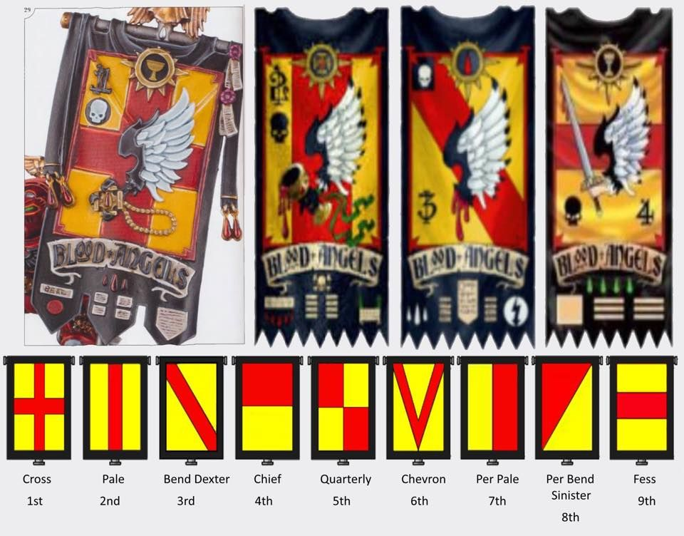 Space Wolves Banners Chapter Banner ...