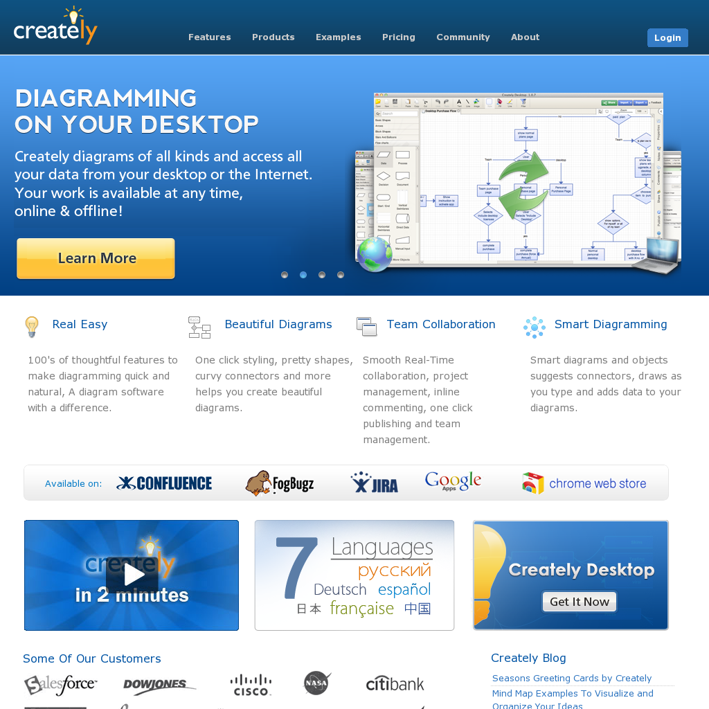easily draw diagrams online using createlys online diagramming tool diagram software packed with templates and - Online Diagram Builder