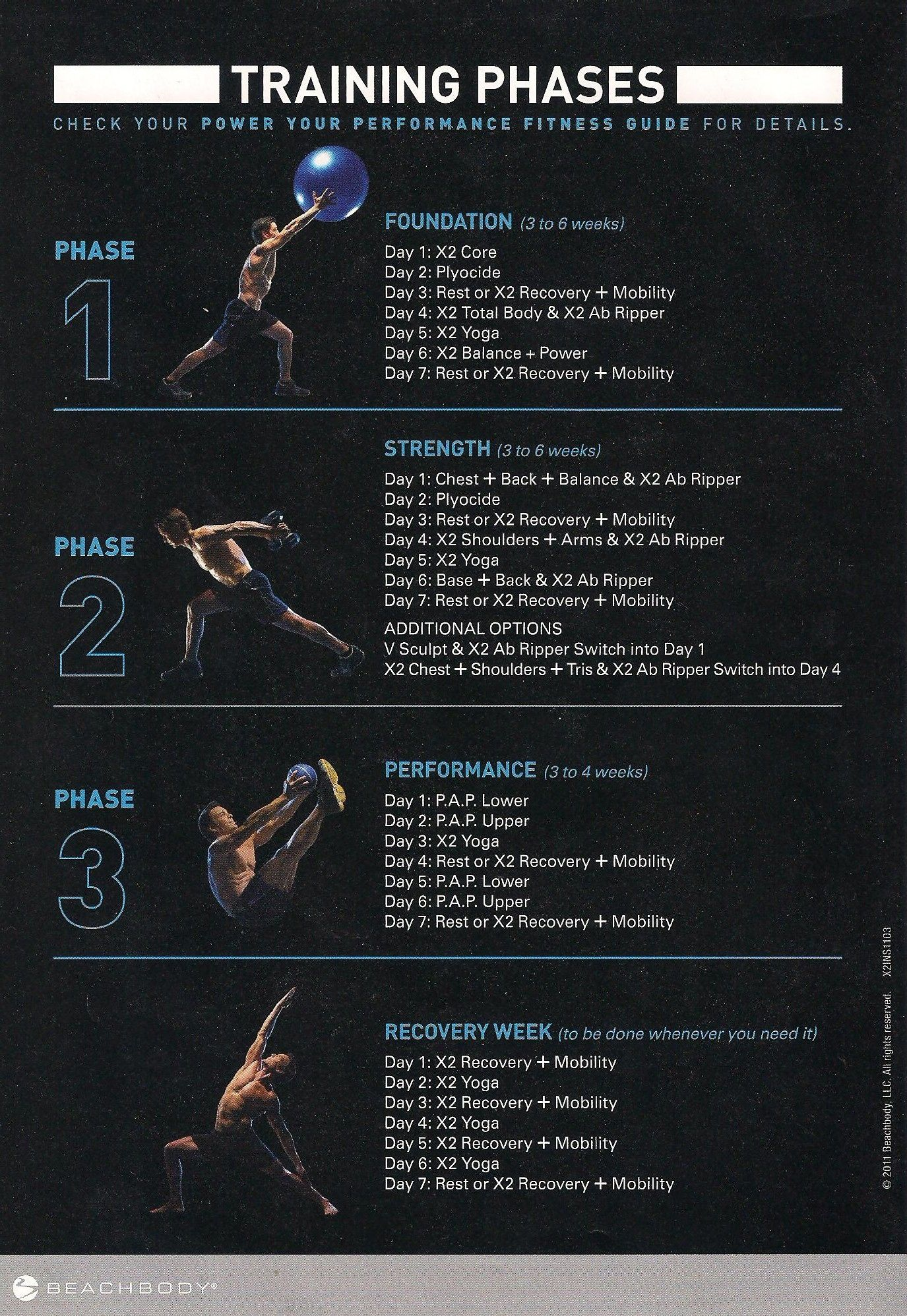 P90x2 Workout Sheets Plyocide
