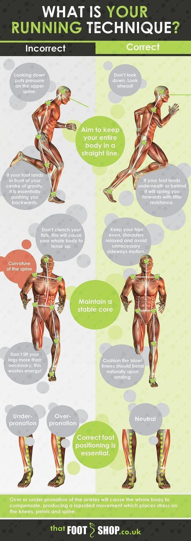 #Infographic / Improve Your Running Technique
