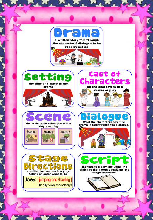 Creating a Theatre Set | School Charts | Educational Posters ...