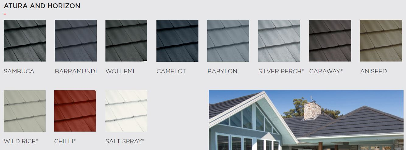 Atura And Horizon Profile Available Colours Roof