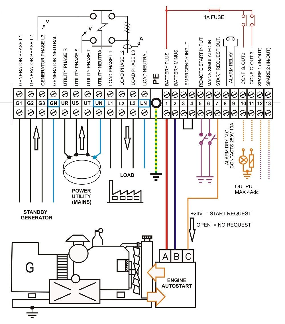 Ats Control Panel Wiring Diagram