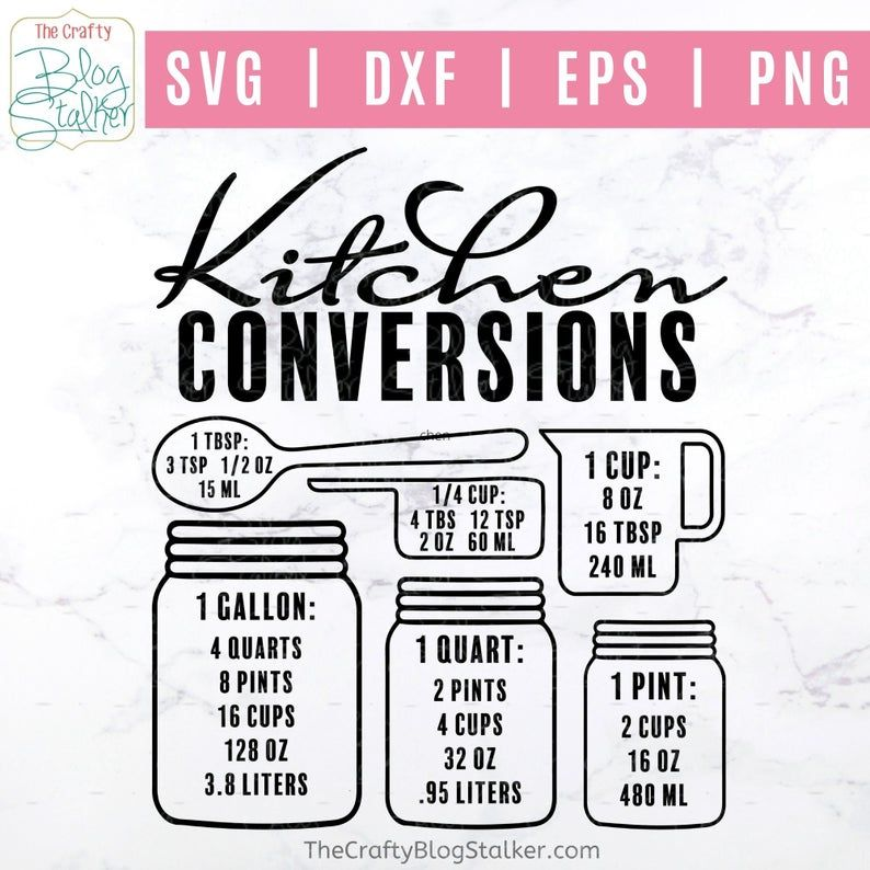 Kitchen Conversion SVG Conversion Chart Kitchen