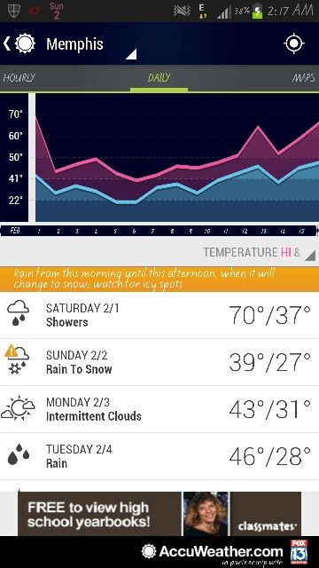 oh, memphis. the only place that can be 70° one day & snow the next. @^#&$&%! #memphis #weather