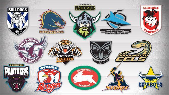 All NRL Teams   Rugby logo, Nrl, Rugby league