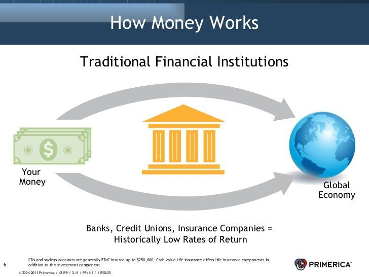 How Money Works Banks Credit Unions Insurance Companies