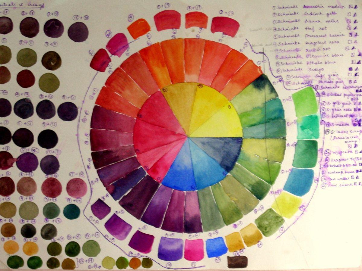 Color Wheels Color Mixing Values Watercolor Journal Art Watercolor Journal Color Theory