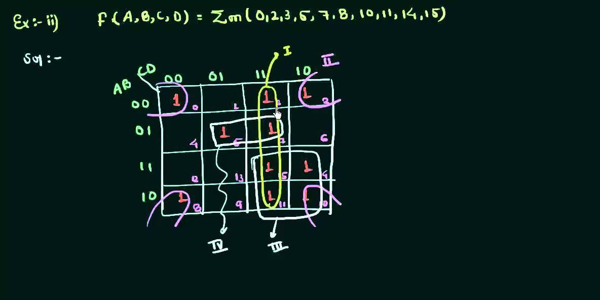 Variable K Map on prime implicants k map, sop k map, 3 input k map, d flip flop k map, display 7-segment k map,