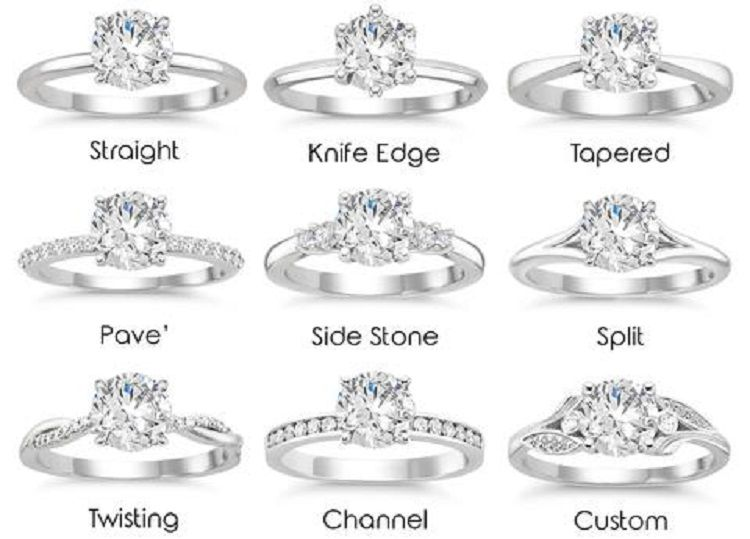 34+ Types of wedding rings and their names ideas