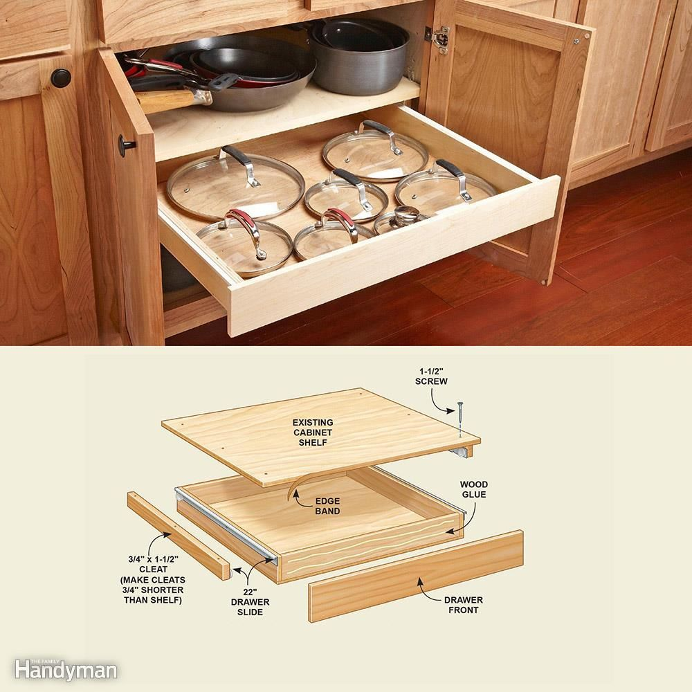 Kitchen Cabinet Drawer Replacements: You Can Mount A Drawer For Pot Lids Under Your Pot Shelf