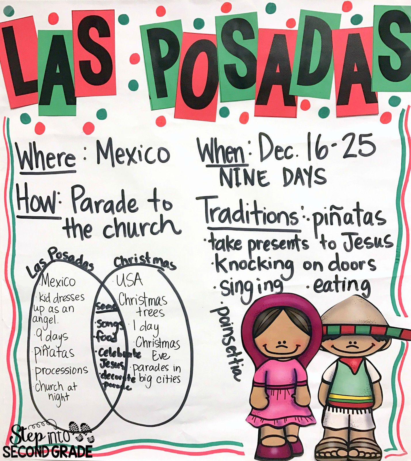 This week the 2nd graders have been reading The Legend of the Poinsettia. Today, we spent some time focusing on Las Posadas since that i...