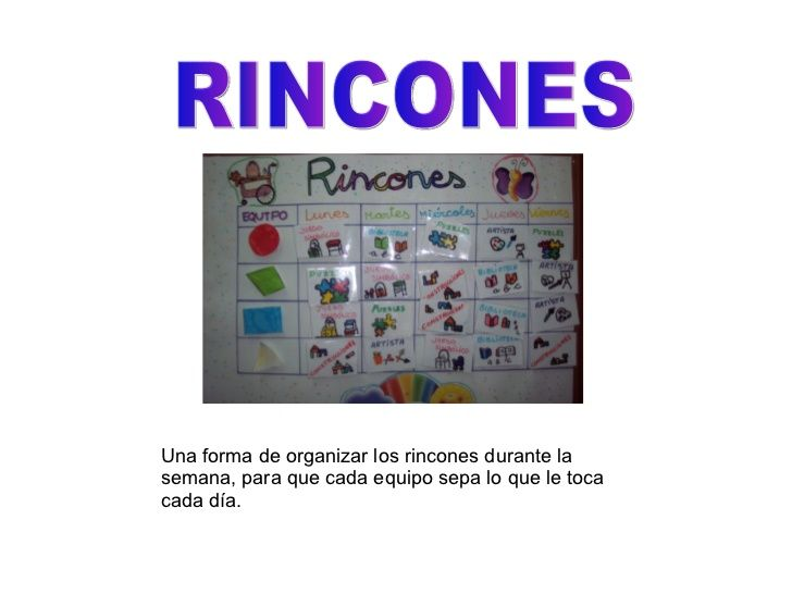 Recursos Educativos Educación Infantil Periodic Table