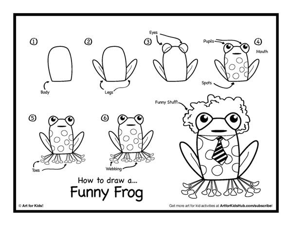 How To Draw A Frog (More Realistic) - Art For Kids Hub - | Frogs ...