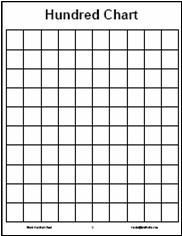 Blank 100 chart probably better for writing names than the first ...