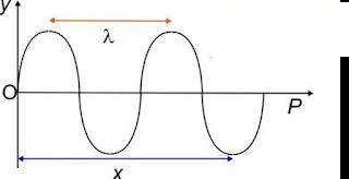 Fisika Ceria Di Fisika Xi Fisika Persamaan Penyimpanan