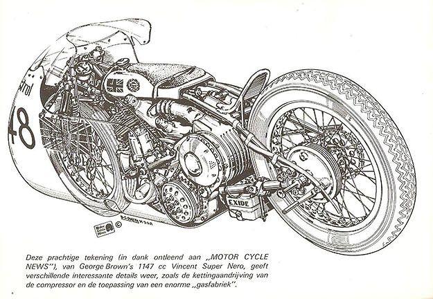 honda 250cc super bike in malaysia