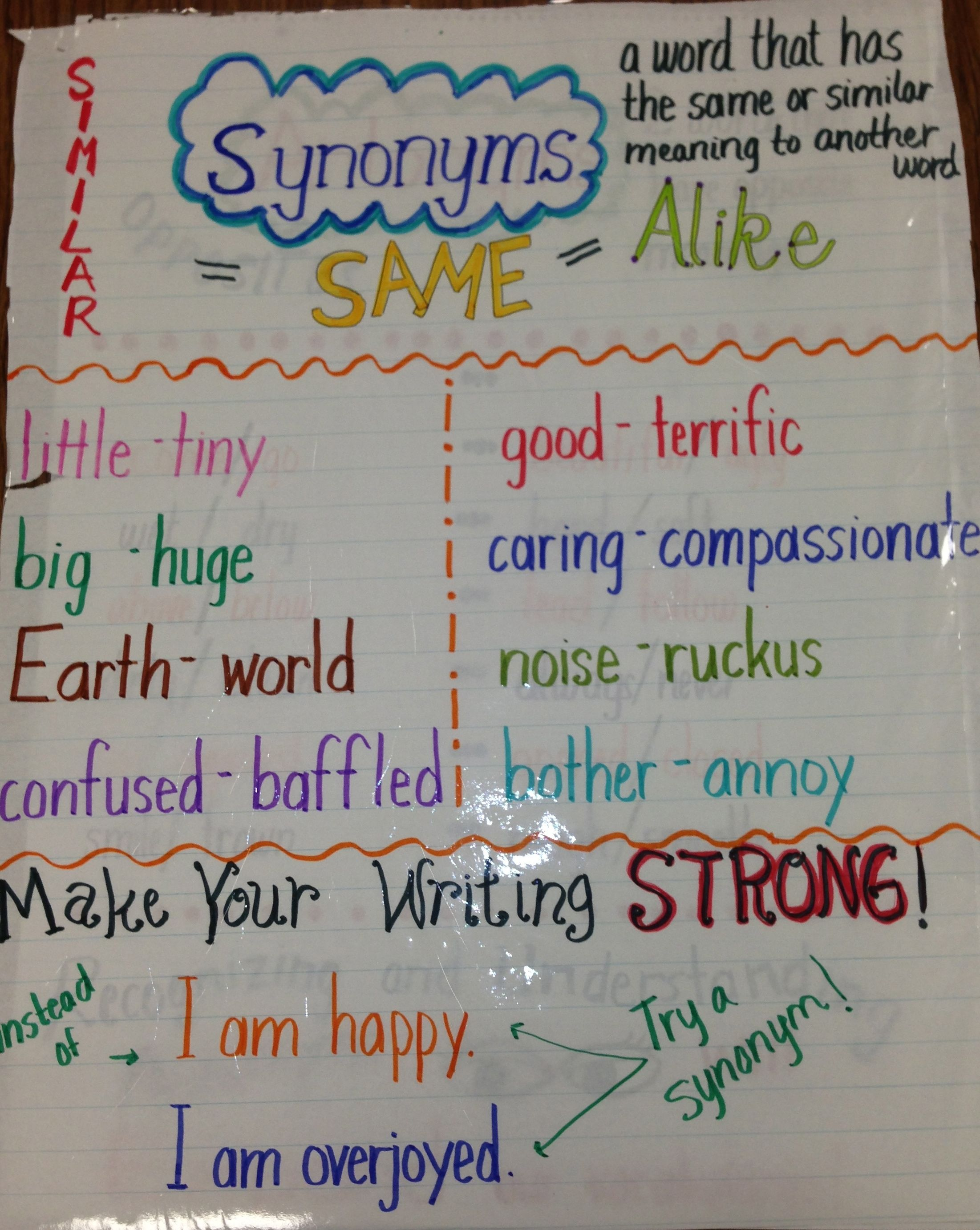 Synonyms Writing Anchor Charts First Grade Phonics Speech And Language