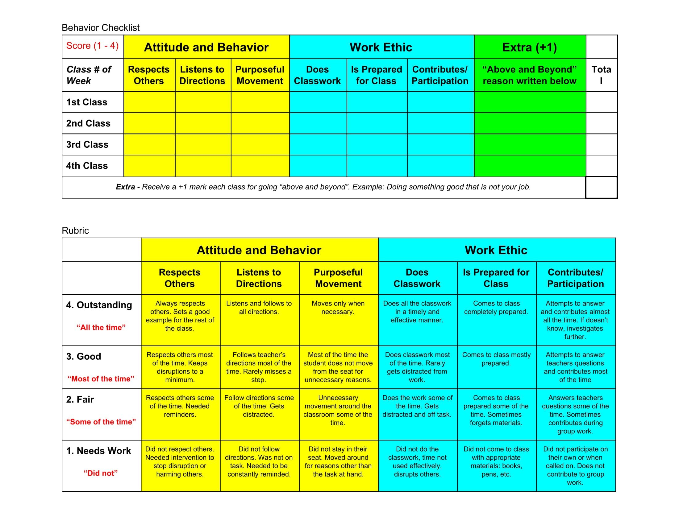 M4U4A2 Weekly Behavior Checklist Rubric for my middles school