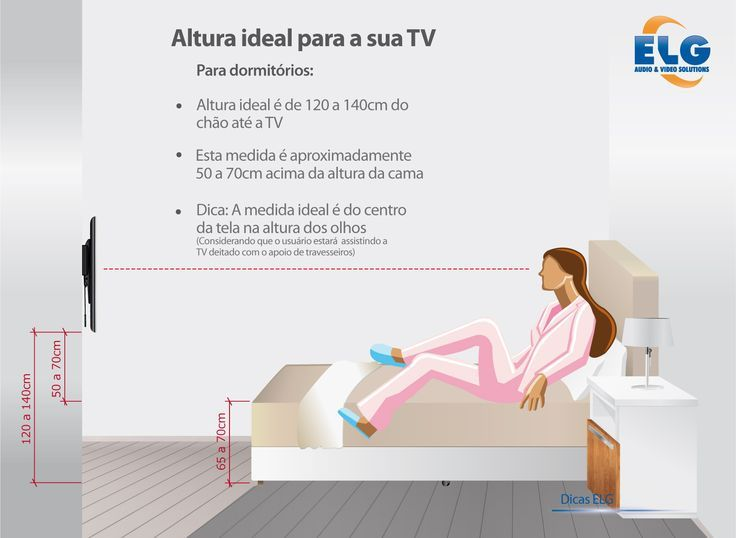 Superb Altura Ideal Para Tv Dimensiones De Espacios Pinterest Altura Ideal  Televisor Pared