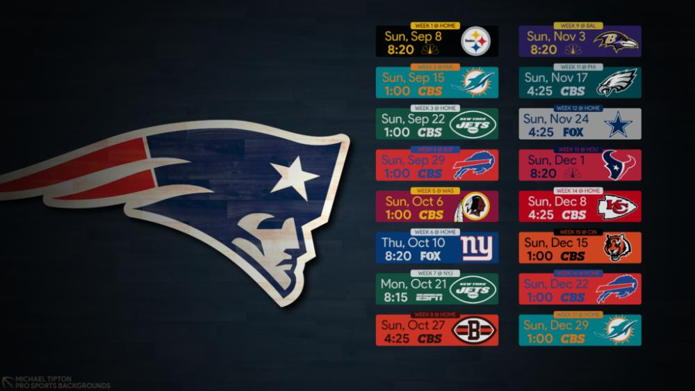 New England Patriots Wallpaper New england patriots logo