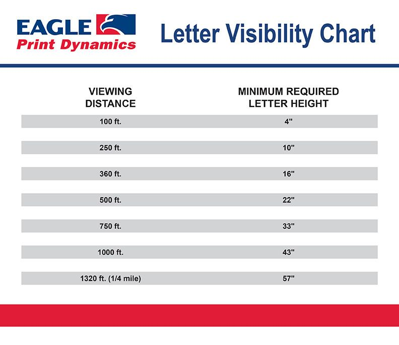 Letter Visibility Chart  Signage    Product Branding