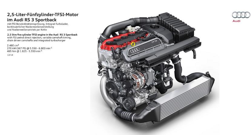 2017 Audi Rs3 Sportback Motor Performance Audi Audi Rs3 Luxury Sedan