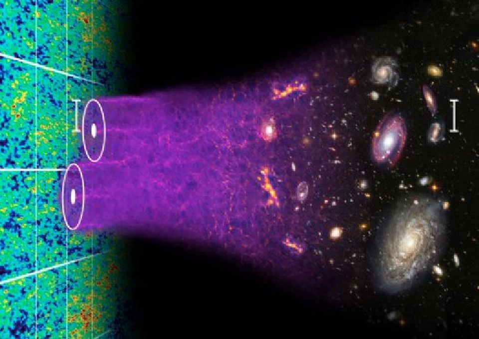 Evrendeki Kayıp Madde Bulundu Mu?