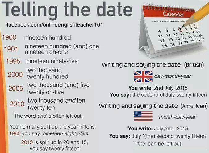 britannico contro American dating come scrivere un messaggio di incontri online creativo
