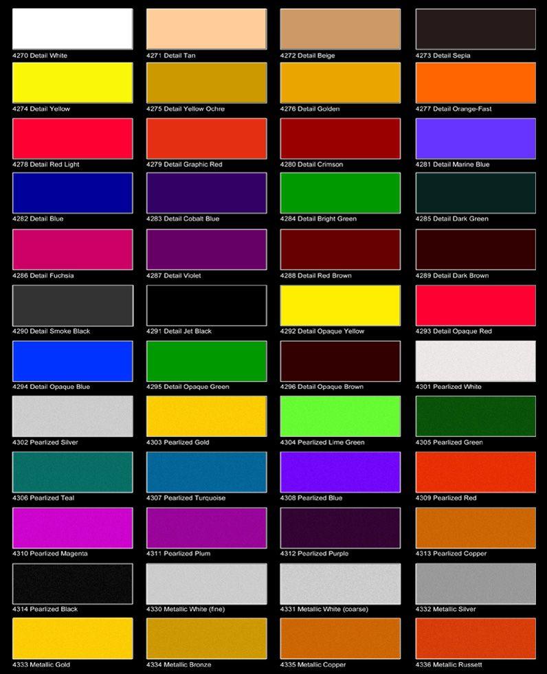 Candy Color Car Paint Detail Colors Pearlized Colors Metallic
