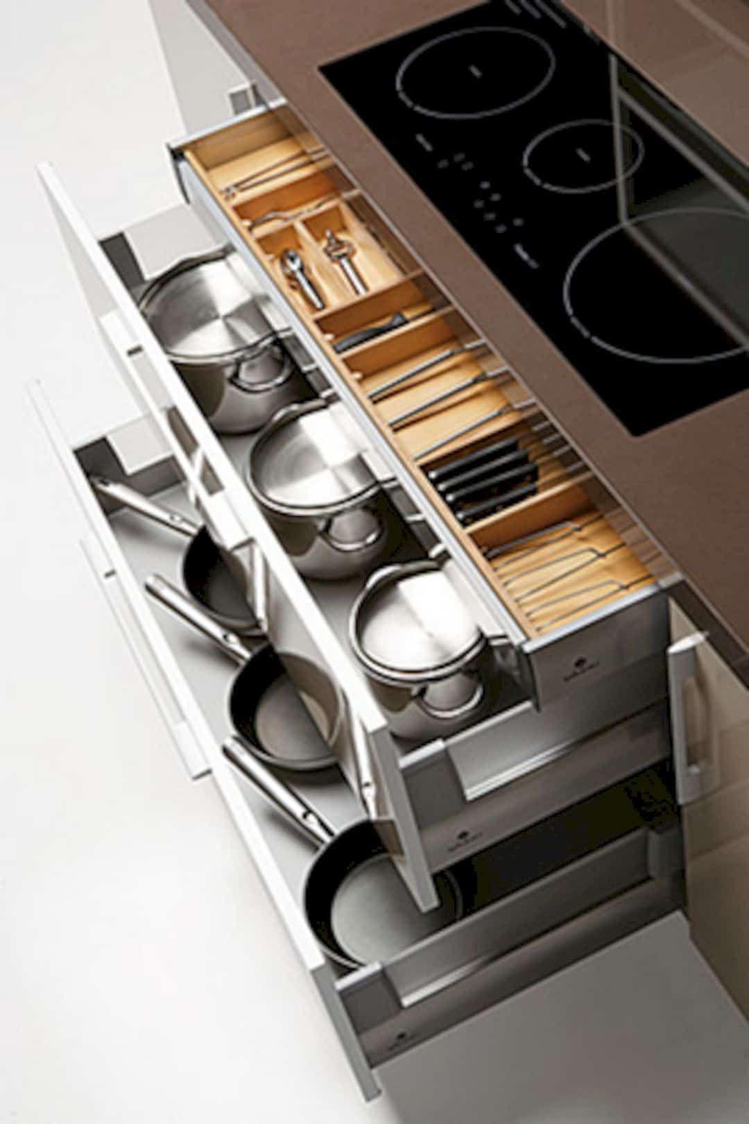 5 Most Popular Kitchen Design Layouts Ideas