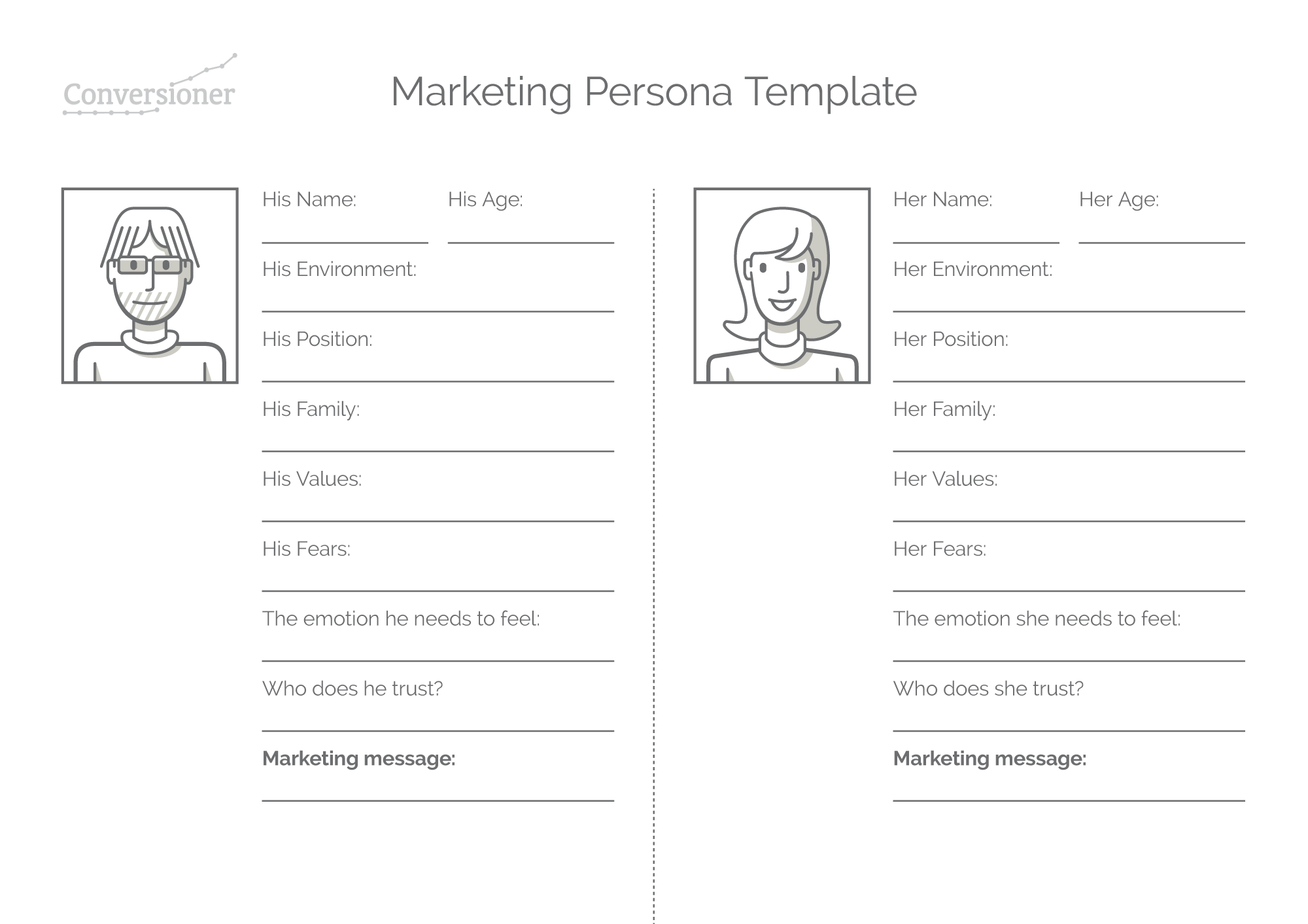 Marketing Persona Template w/ emotional targeting by Talia Wolf, Conversioner
