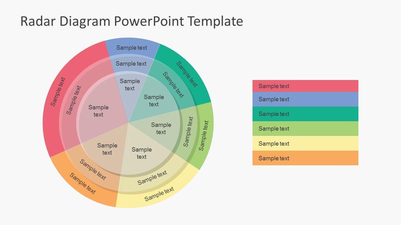 Simple Risk Radar Powerpoint Diagrams Powerpoint Slide