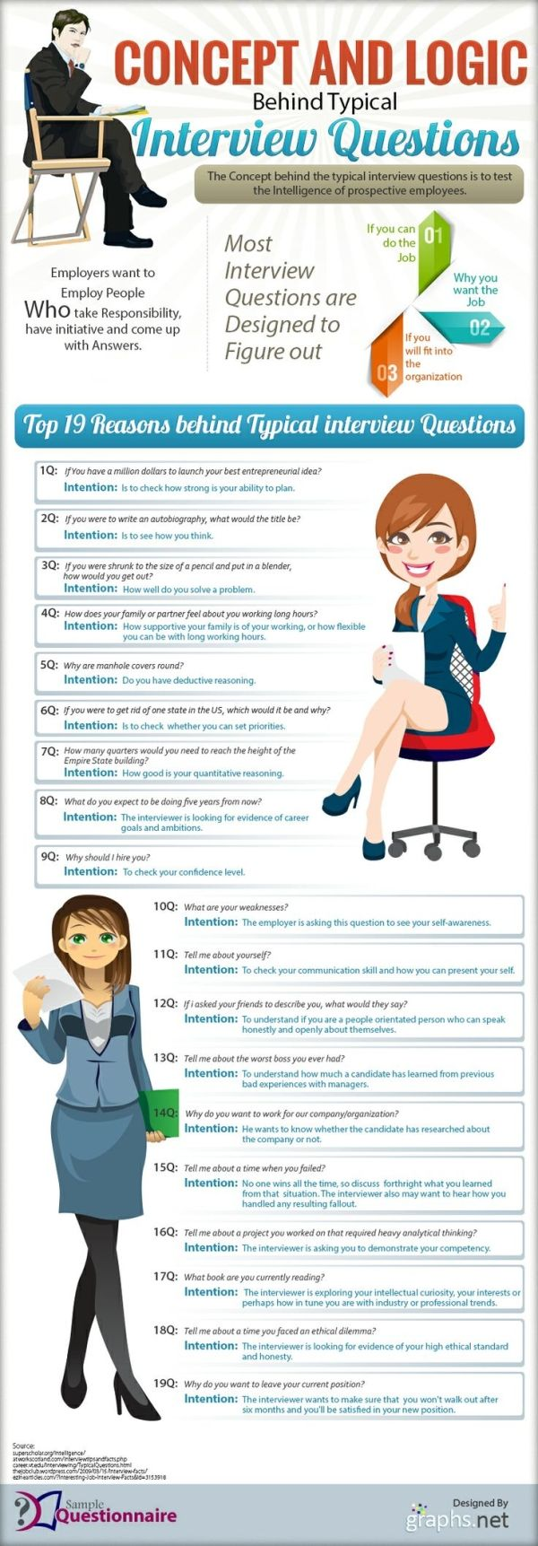 images about interviewing tips interview job 1000 images about interviewing tips interview job offers and second interview questions