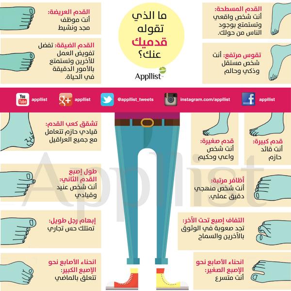 ابليست بالعربية On Twitter Health And Beauty Tips Study Skills Learning Arabic
