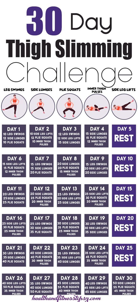 30 Day Thigh Slimming Challenge [VIDEO INSIDE] - Free Health Tips #exercisechallenge