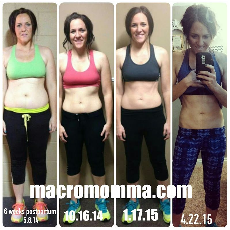 Weight loss with counting macros zija xmprotein xm3 energy macro weight loss with counting macros zija xmprotein xm3 energy macro momma meal ideas fitness and inspiration ccuart Gallery