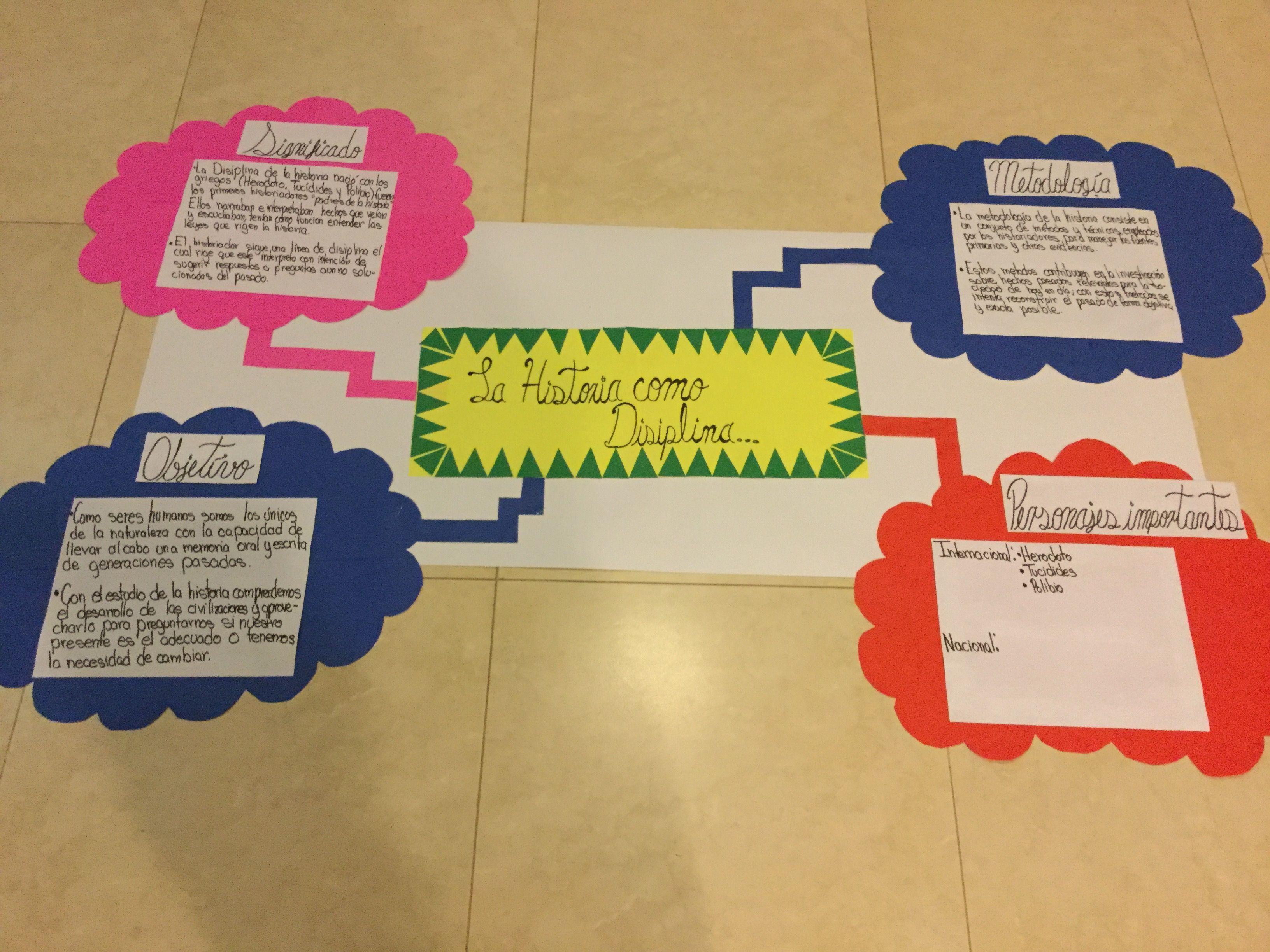 Resultado De Imagen Para Exposiciones Creativas Con Cartulina Carteleras Creativas Exposiciones Creativas Carteleras Escolares