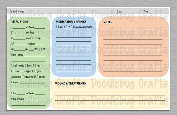 Nurse Patient Visit Guide Tracker Template - Organizer - Vital - health assessment template