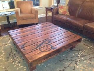 Cool coffee table from an upcycled pallet❣ Színes Ötletek - a kézügyes blog