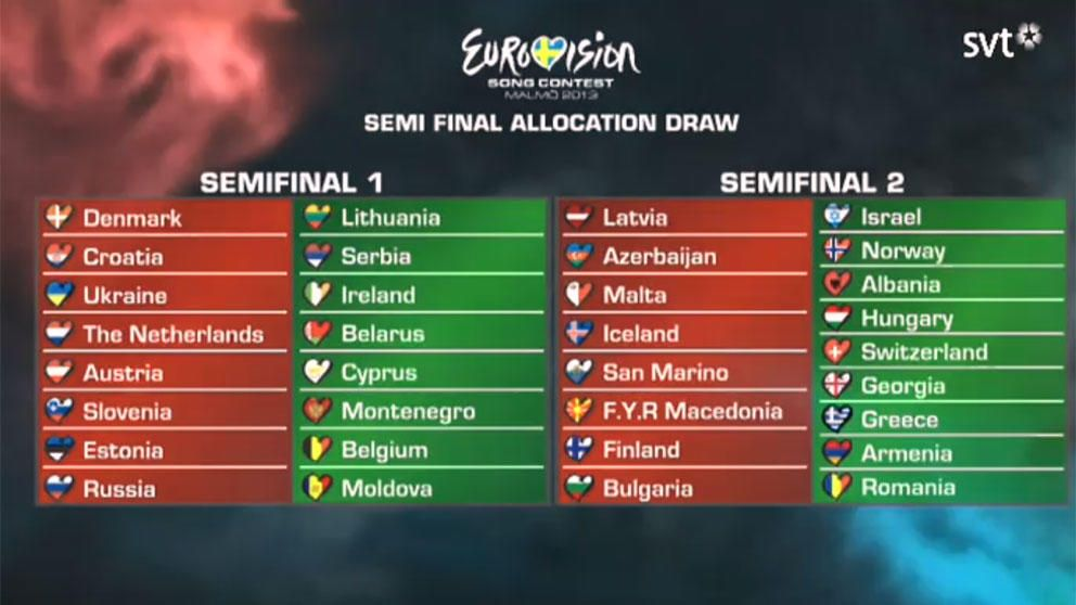 eurovision results semi final 2